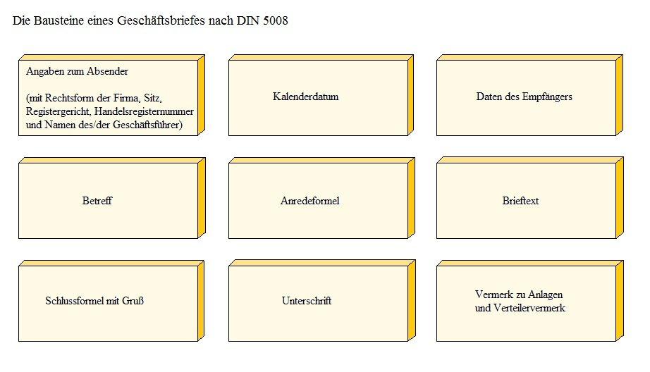 Din Für Briefe : Briefe grafiken und diagramme vorlagen anleitungen